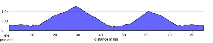 Day two. 70 - 85k, 1700m - 2343m