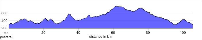 Day four. Many options shorter and longer.105k, 1720m