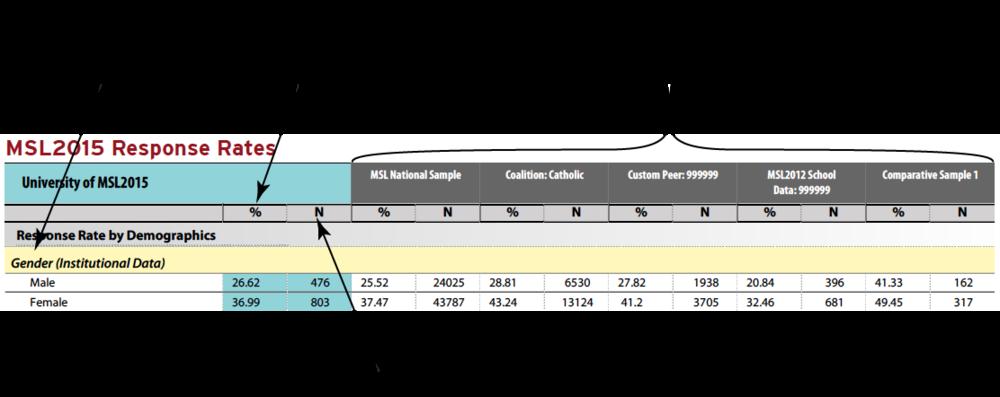Response Rates Report.png
