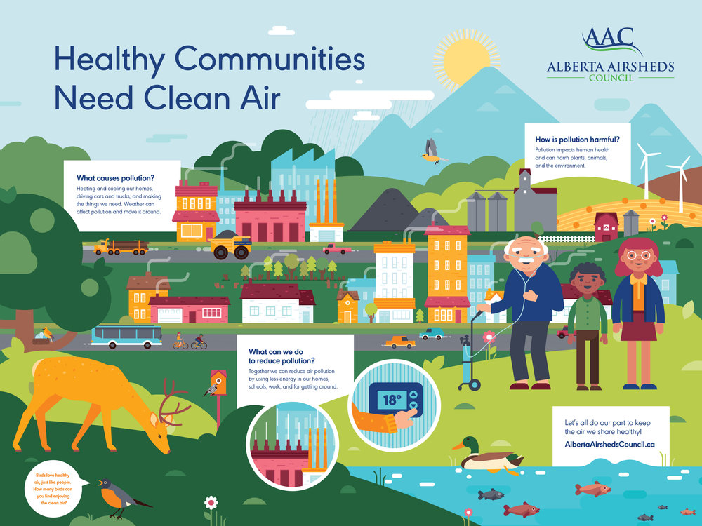 Healthy Communities Need Clean Air Poster - See also Healthy Communities Need Clean Air  Video