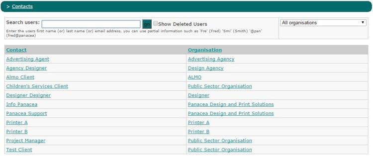 contact database panacea software