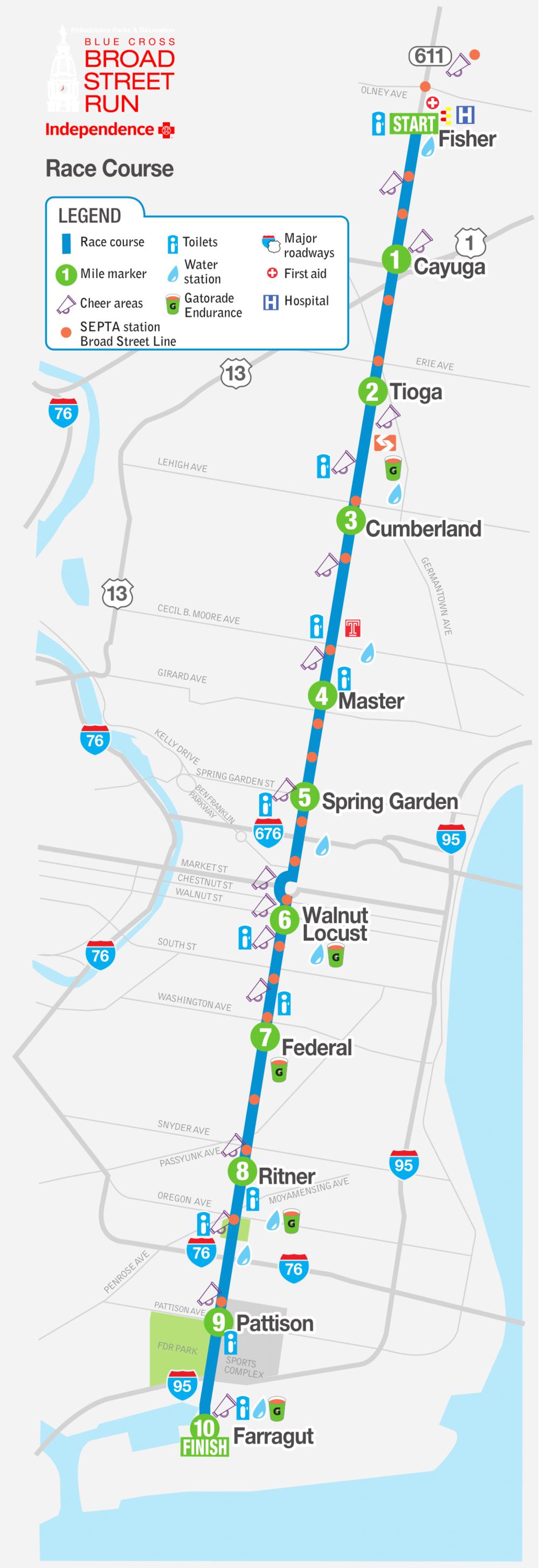 Broad Street Run Course via Broad Street Run