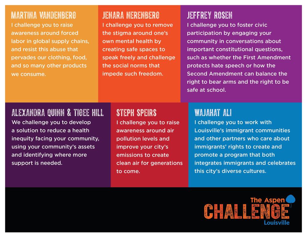 Challenge Board Print - Louisville.jpg