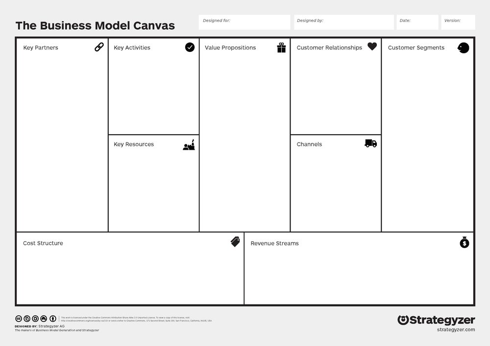 the-business-model-canvas_blank.jpg