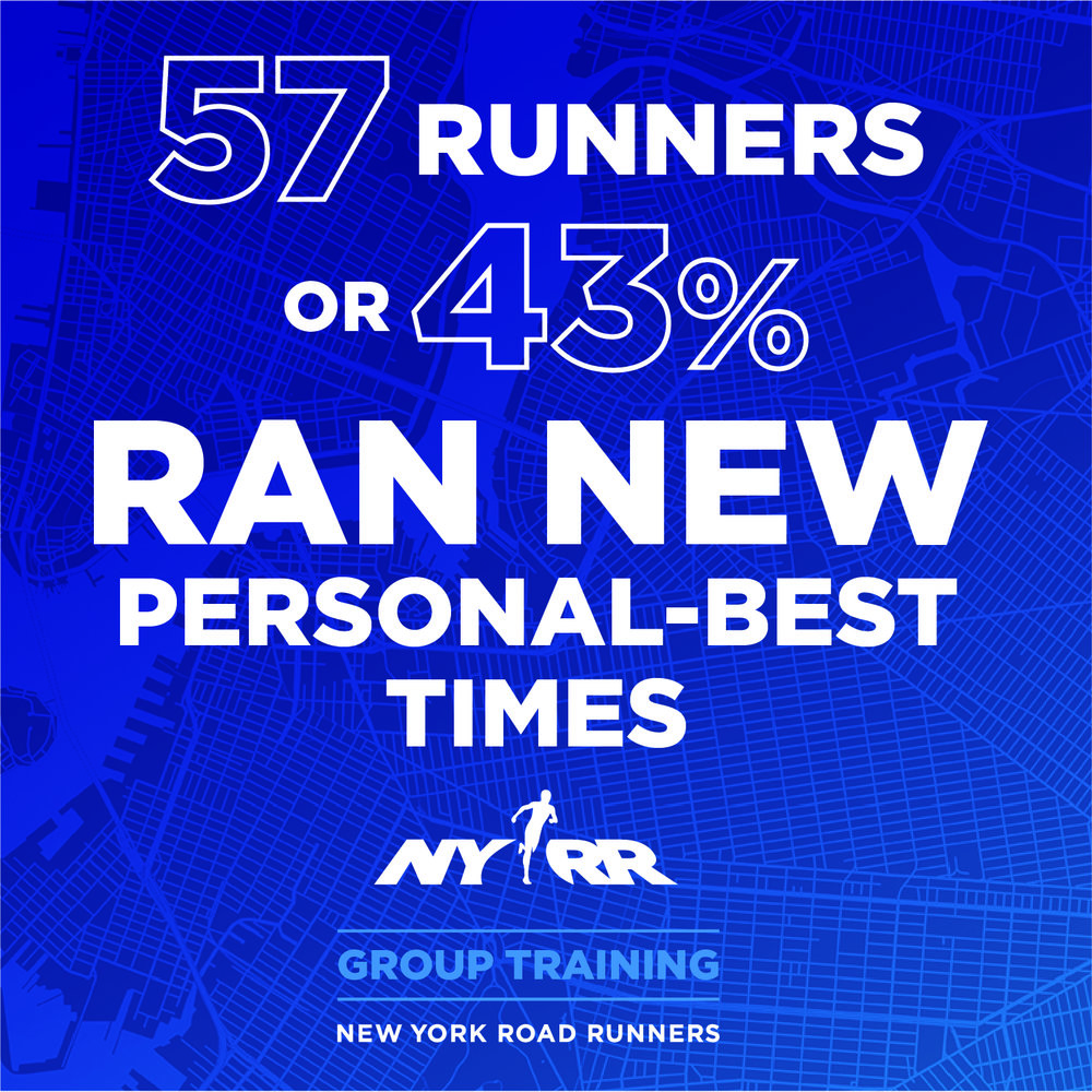 NYRR Group Training Infographics Digital Ads_M_1080 x 1080 v1.jpg