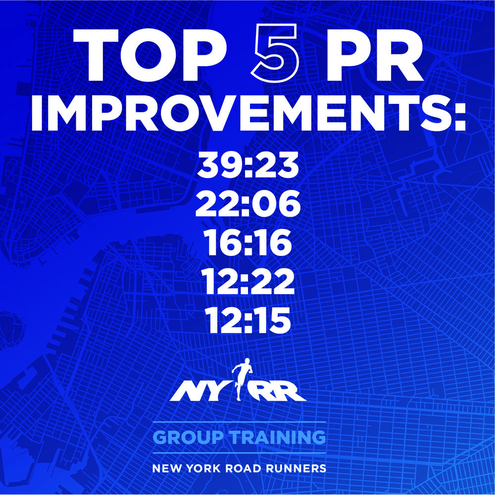 NYRR Group Training Infographics Digital Ads_M2_1080 x 1080 v3.jpg