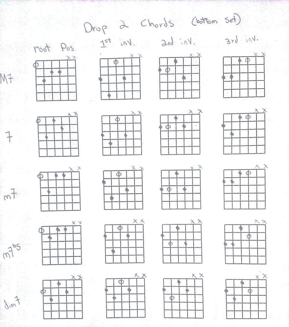 Drop 2 chords - bottom set
