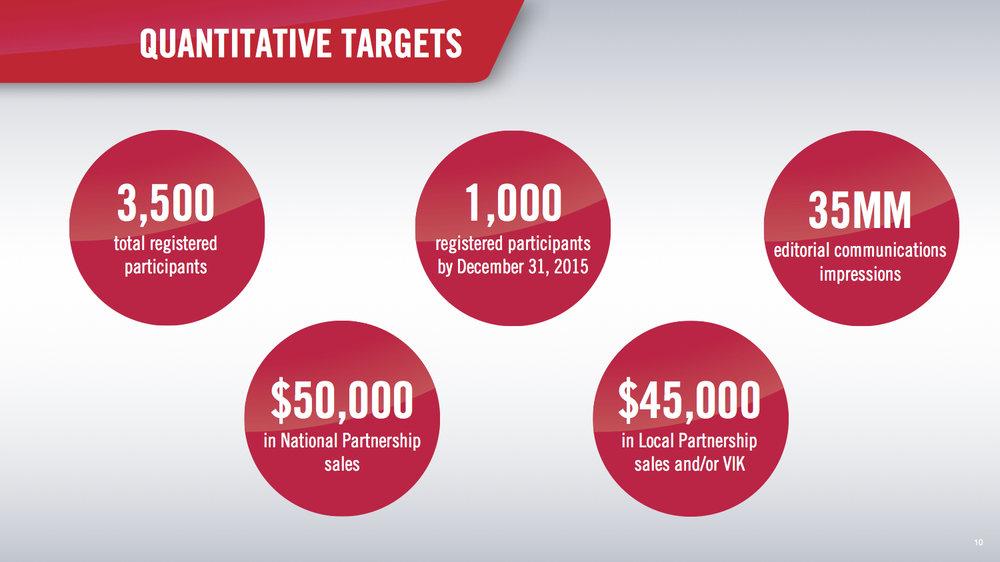 WFL Targets.jpg