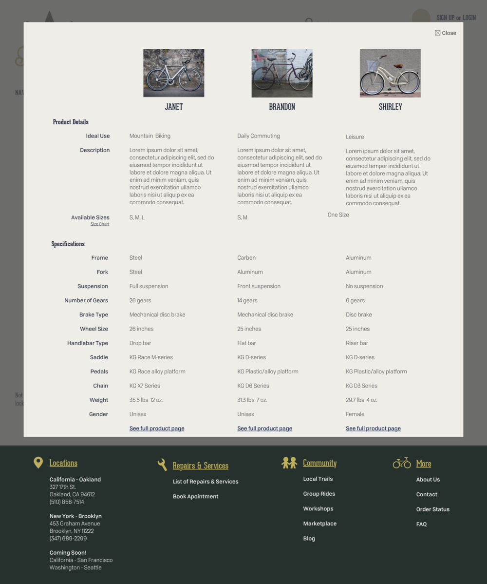 Bicycle Comparison