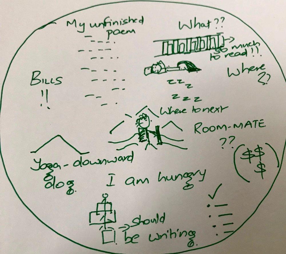 Soundzoo. La casa de la Non-Linear Thinker. Nirupa's notebook scribbles