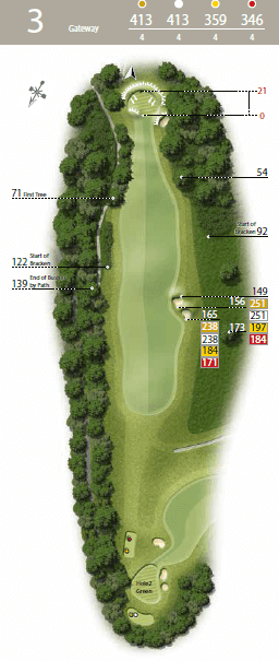 Gateway - Hole 3 - The Waterfall Golf Course.png