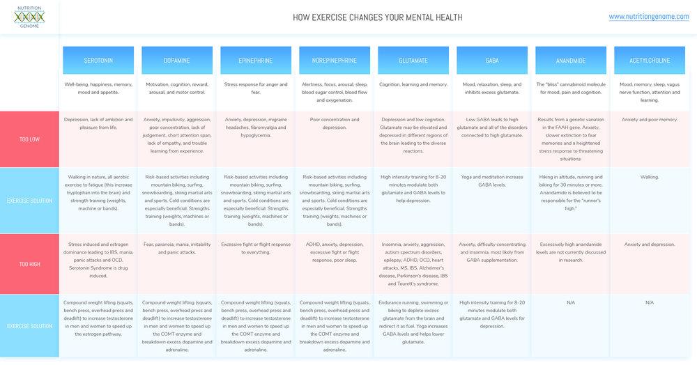 How-Exercise-Changes-Mental-Health-Final-Diagram.jpg