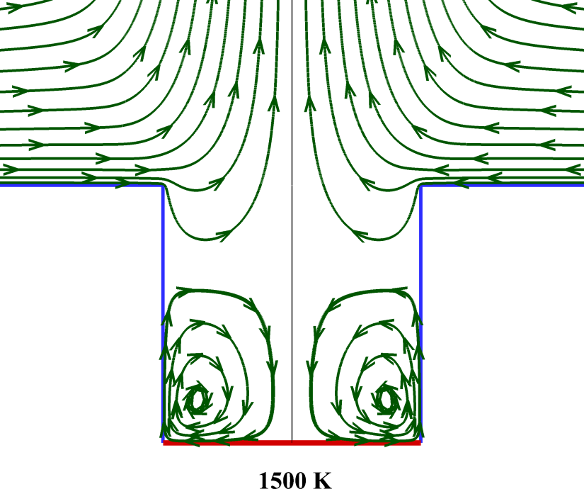 Pit Flow CFD.png