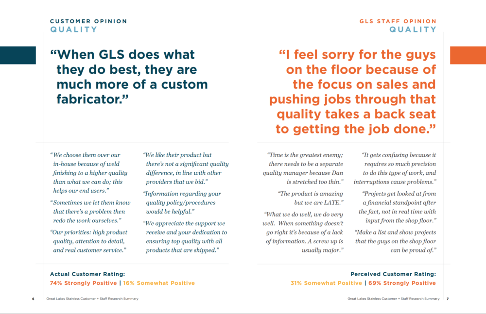 GLS Research Summary: the ratings on the bottom were the results of two surveys: one sent to customers, and an identical survey given to staff to gauge their idea of how customers perceive them.