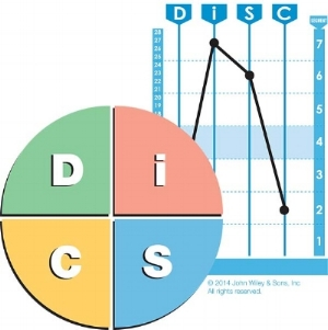disc-graph-and-circle