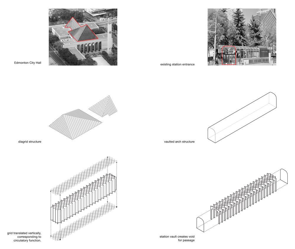 Churchill Station - Concept Diagram