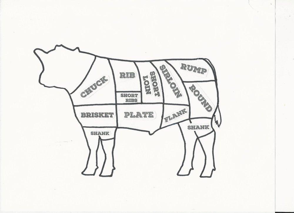Beef Cut Chart Handmade.jpg