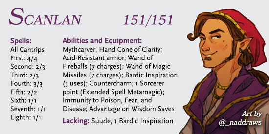 CR Stats Raishan (Scanlan).jpg