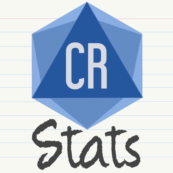 www.critrolestats.com