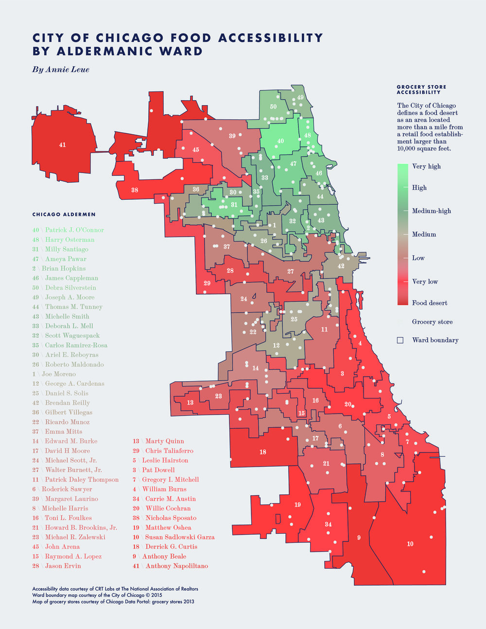 Data Visualization   City of Chicago Food Accessibility by Aldermanic Ward, 2018