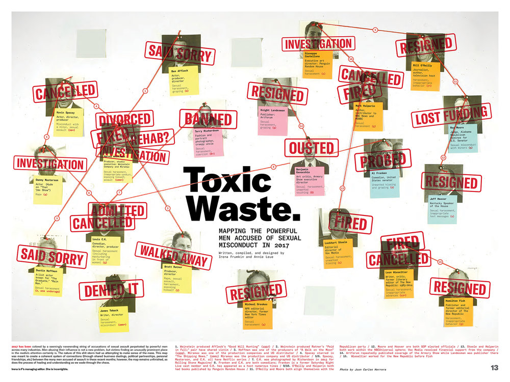 Toxic Waste, December 2017