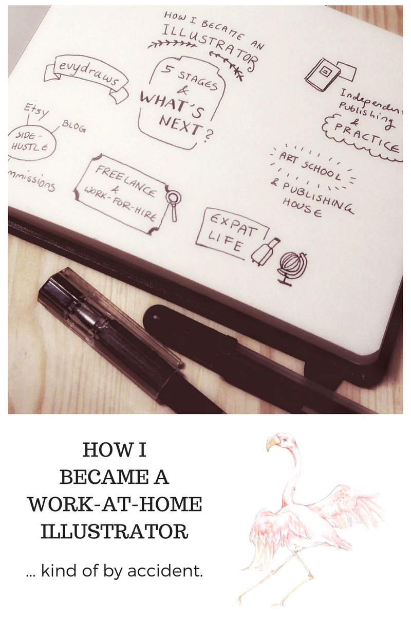 How I became a work-at-home illustrator, kind of by accident! I've gotten a lot of inspiration from work-at-home moms. While I don't have children yet, I did get married and moved to a new country (where I didn't have job options thanks to a rural location and the initial language barrier) in my mid-twenties and had to build up my own creative business and generate income from home as a self-employed artist.