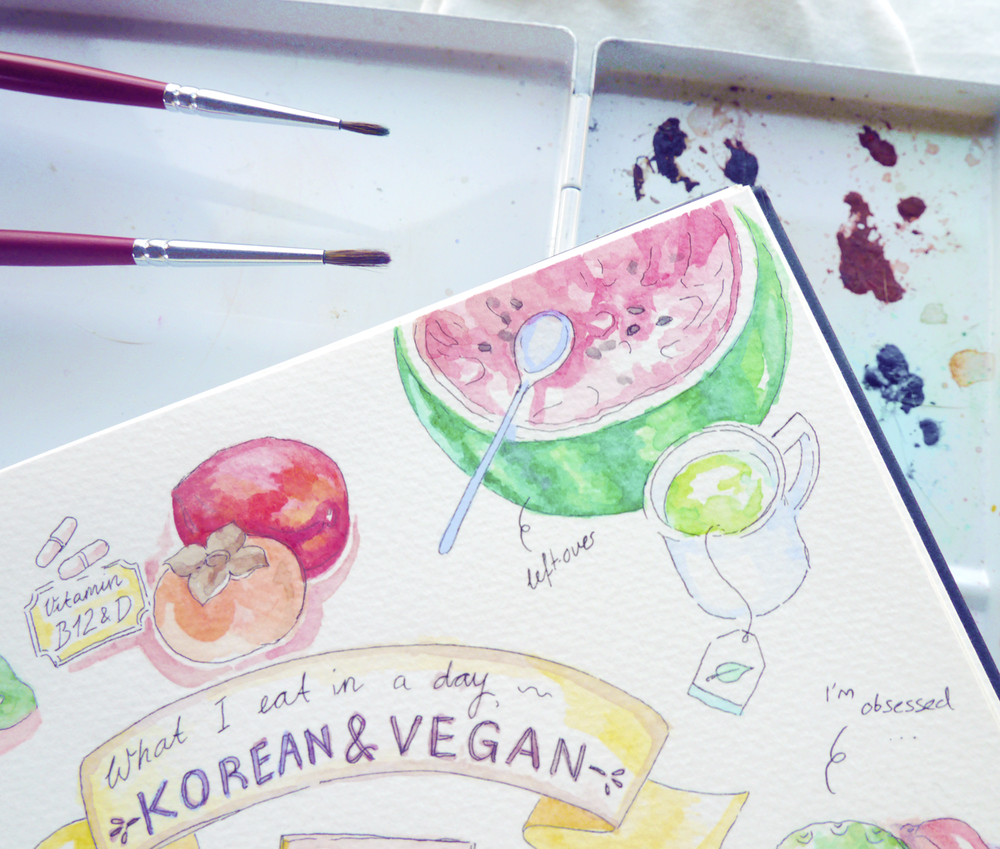 What I eat in a day: Lazy & Cheap Food Diary of a Vegan living in South Korea. I combine Western & Korean ingredients and recipes to get the best out of both worlds, with all the necessary tweaks to make them Vegan if they aren't already. A lot of traditional Korean meals are easy to veganize (or already vegan) and I focus on cooking a big meal from scratch each day and meal-prep to save money and time.  My food illustrations as a meal planner & diary - hope they inspire you on your own meal planning journey!  Printable food illustration stickers linked in the blog post.