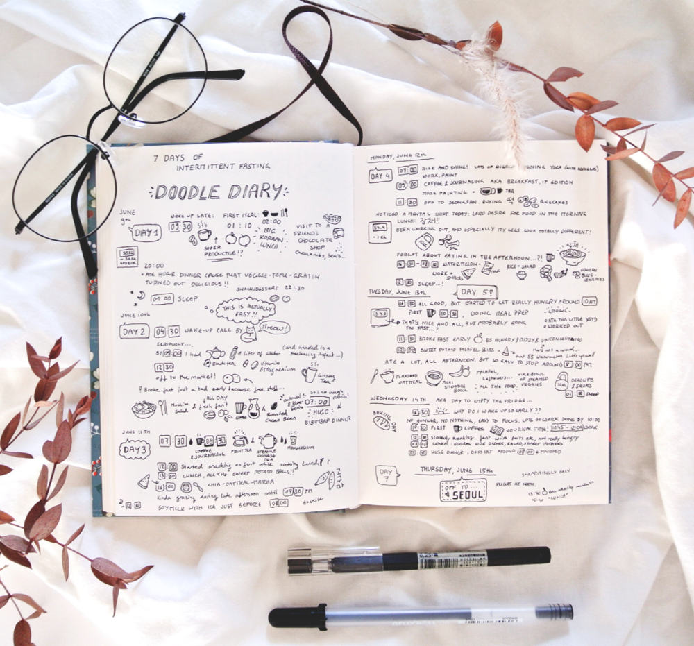 Meal planning and food diary drawings in my bullet journal. Lots of doodles, notes and time frames since I started with Intermittent Fasting.