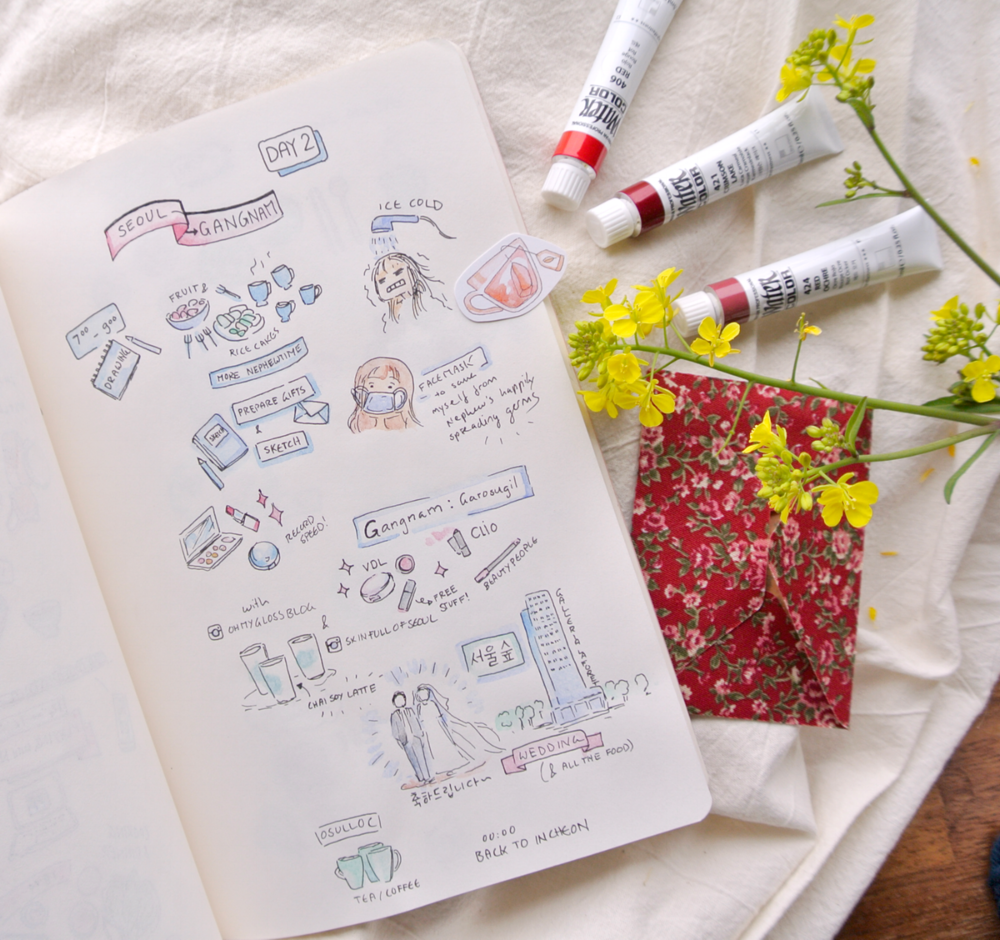 Diary drawing from a shopping trip to Seoul. Travel diary sketches.