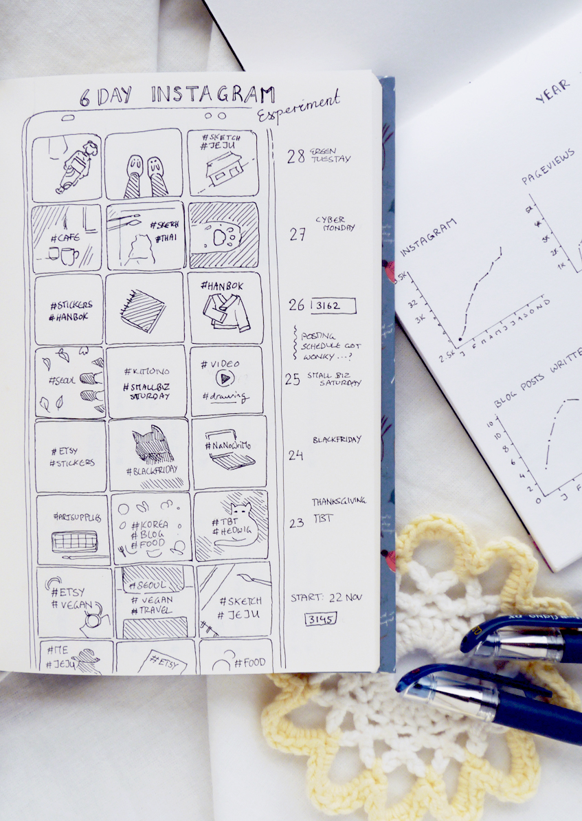 Cute & Creative Bujo Ideas: Doodle Instagram Tracker for Social Media Growth  Instagram in my Bullet Journal: Cohesive Feed Planner & Tracker (+ Free Printable) Use a bullet journal or just my printable layout to plan, brainstorm and track your Instagram posts, write down important hashtags and events, and track your posting rhythm! Using a pen, paper, and a minimalist bujo layout is so much more calming and inspiring than Instagram scheduling apps. While I just doodled my own Instagram Tracking spread, I made a free printable version for my readers, too.