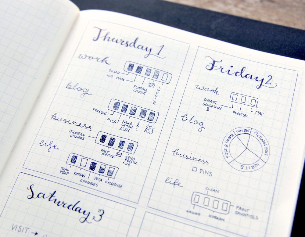 Simple Bullet Journal Ideas for bloggers and self-employed creatives: Planning your daily to-do lists!  You can choose between so many different layouts for daily lists like these!  I personally like to stick to a very simple layout but with added creative details like the doodles and graphs above. It's quick to set up but still looks cute and makes me happy!
