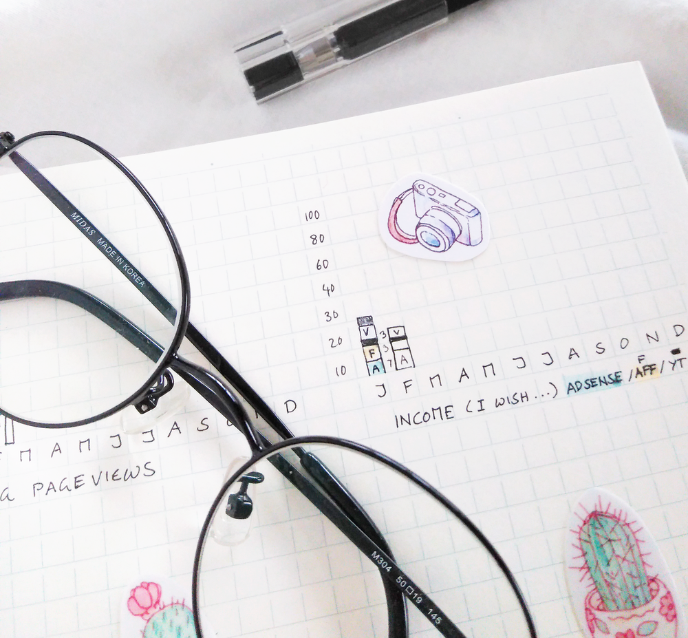 In 2018, I'm taking my small blog and creative business - I'm a freelance illustrator and Etsy seller - on a little journey towards passive income.  Now, it's time to look back at  February  and post my stats - as always collected in my bullet journal because that's just how I do things. If it's not written down, it doesn't count!  Even if you don't plan on earning an income from your blog yourself, I hope you can find ideas, inspiration, and motivation for your own blogging journey through my little recaps.