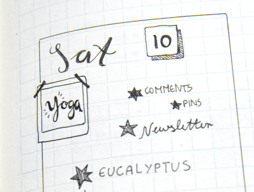 Bullet Journal Doodles: A creative way to include self-care and mindfulness in your daily journaling routine!