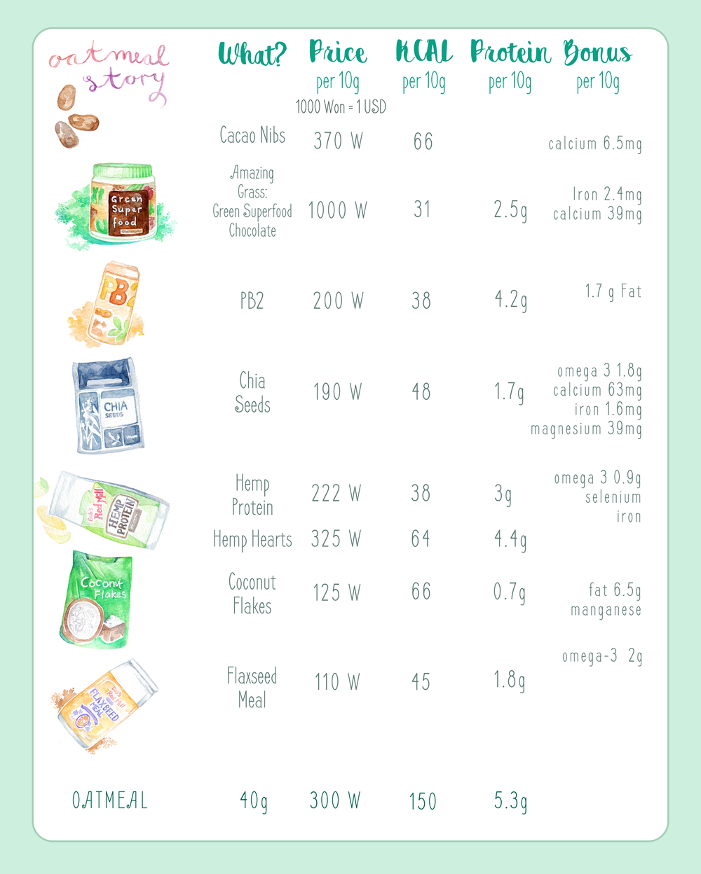 nutrition-guide-protein-vegan-oatmeal.png