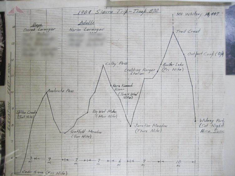 1984 Whitney Plan Elevation Profile