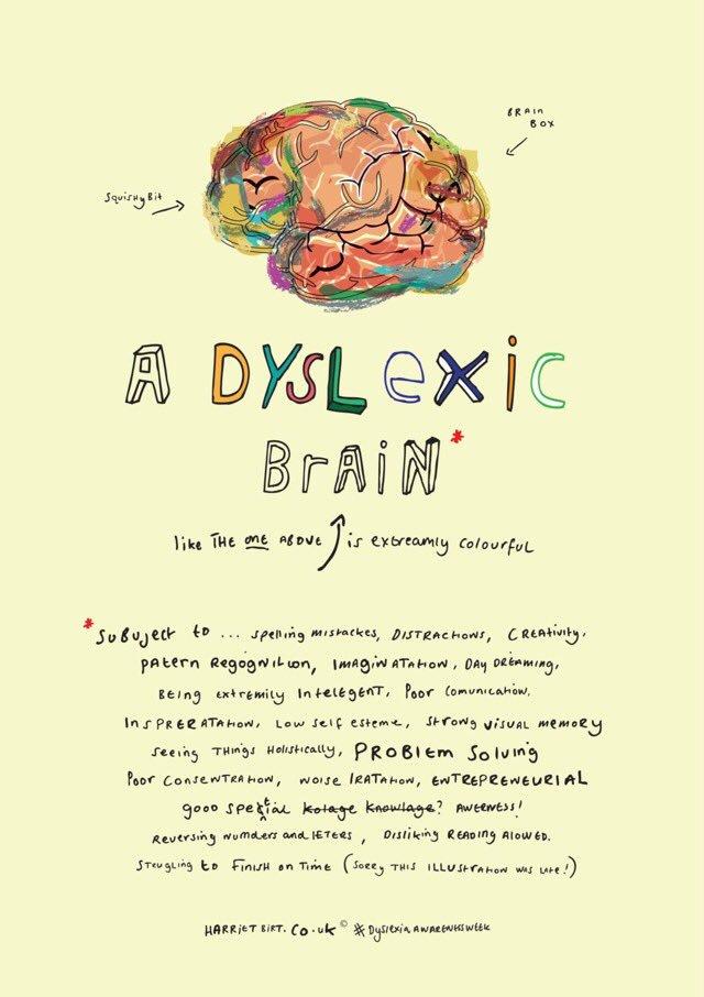Dyslexia_Awareness