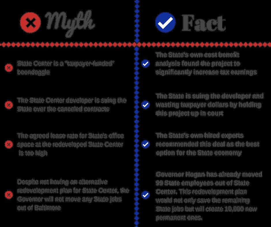Myth vs. Fact (1).png