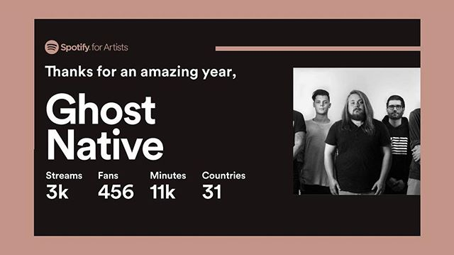 Thank you to anyone who supports this band. Can't wait to release new music in 2019!