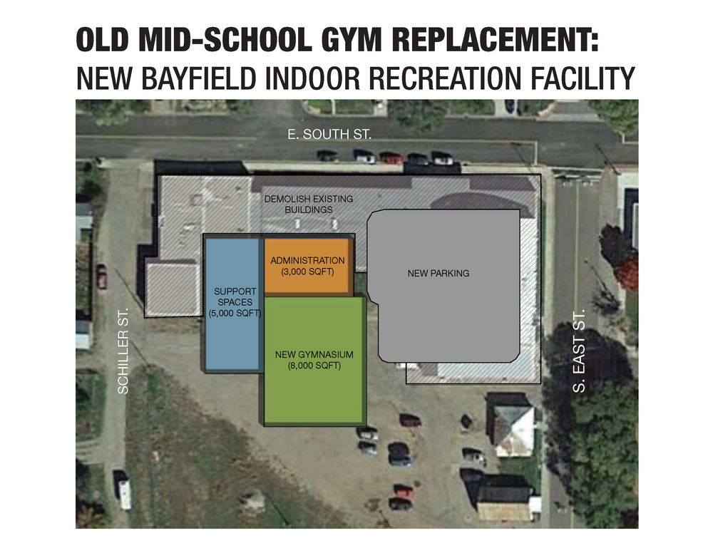 old gym replacement.png