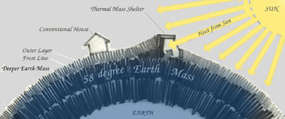 solar_thermal_dynamics.jpg