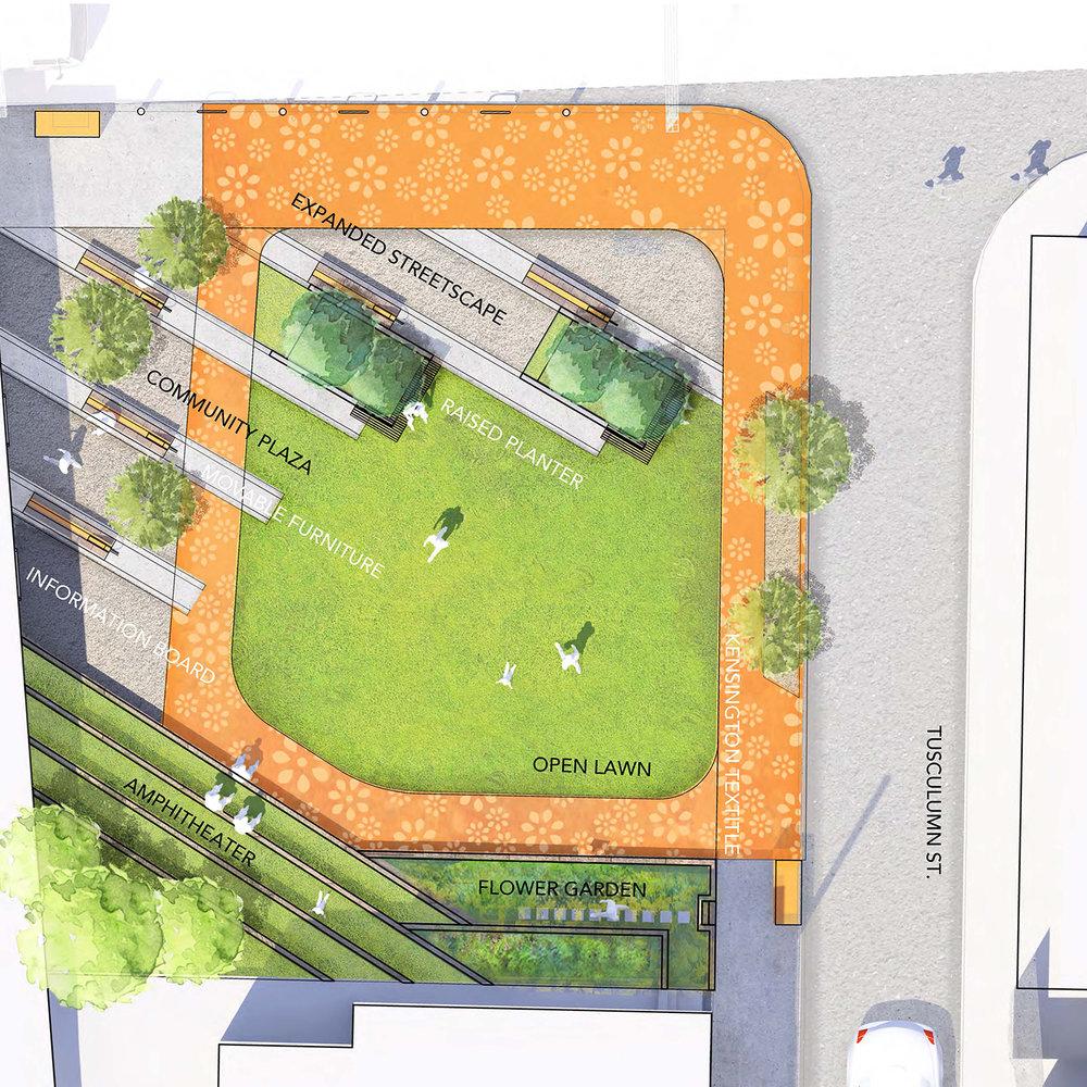Urban Action: Kensington Gateway