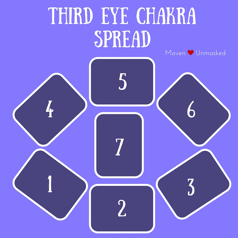 third-eye-chakra-spread-layout.jpg