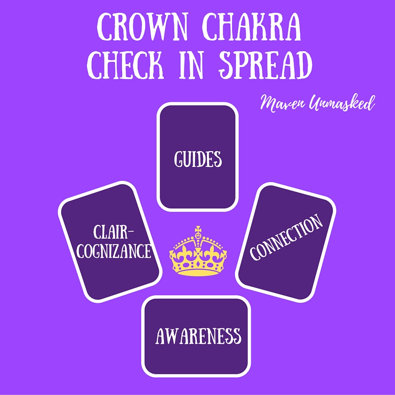 crown-chakra-checkin-spread-2.jpg
