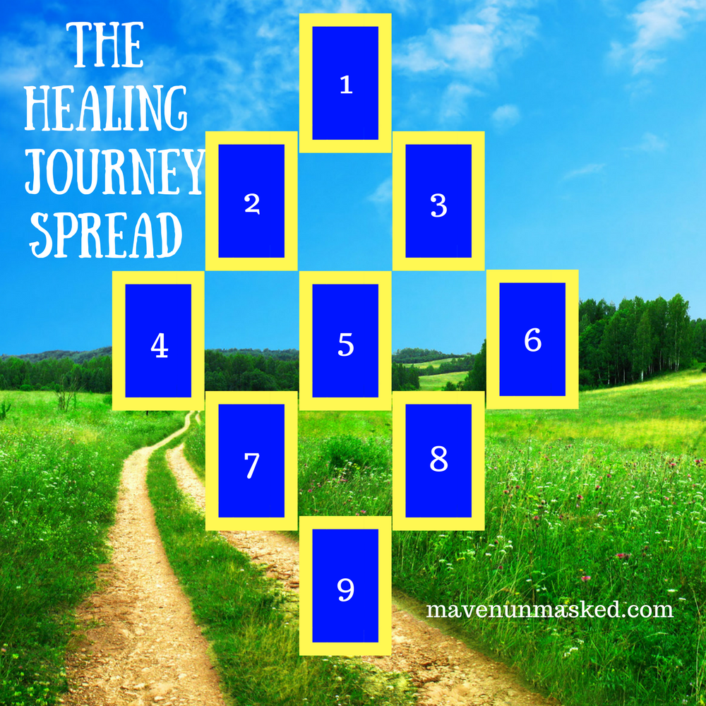 The Healing Journey Tarot/Oracle Spread by Maven Unmasked