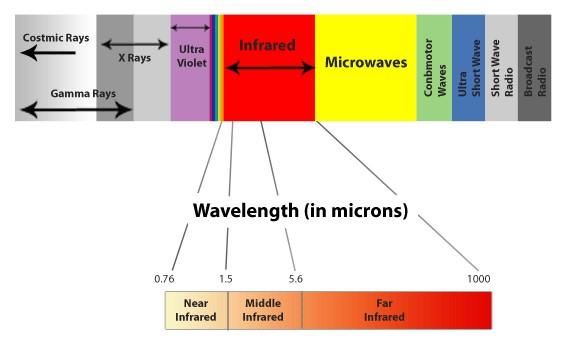 wave of FIR.jpg