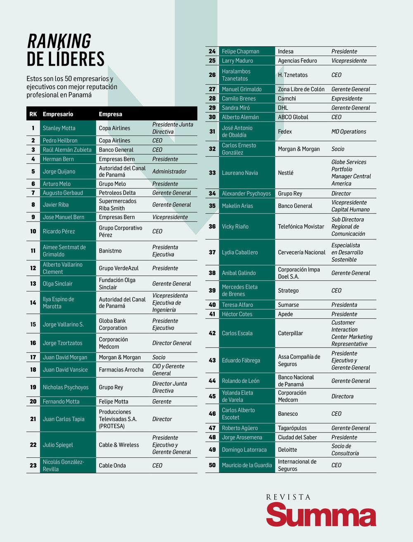 ranking-mejores-lideres.jpg