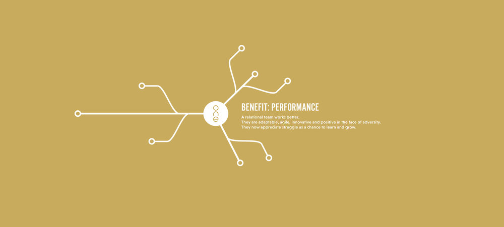 Inspire-One-Performance-Graphic-2.jpg