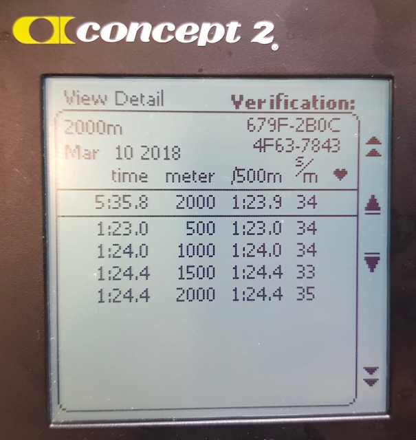 World record 2k row time is 5:35.8