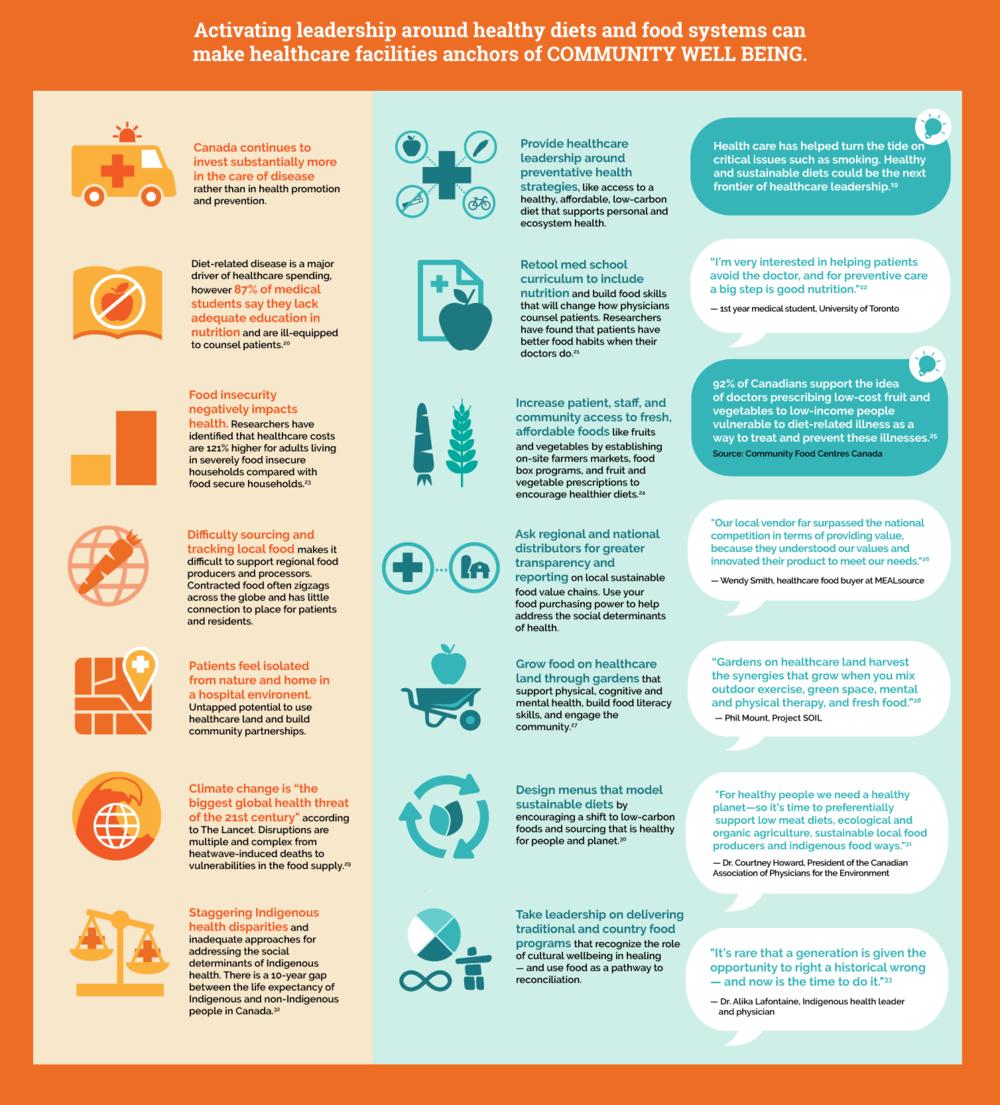 En-Infographic-4.png