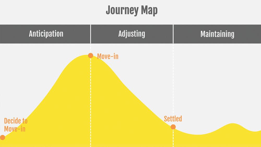 journeymap.jpg